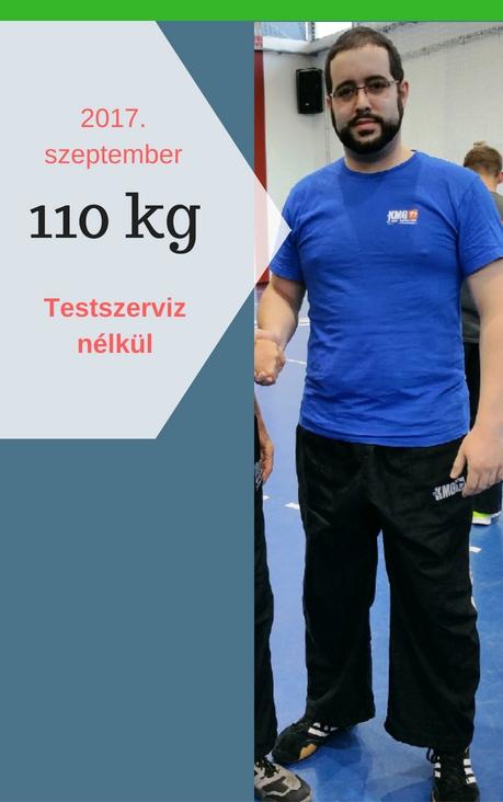 kiss-david-testszerviz-nelkul-110kg